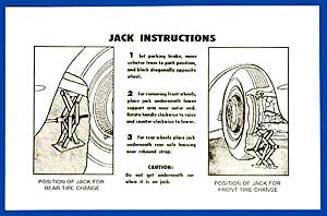 Jacking Instructions Regular Tire Decal (Code 3708198)