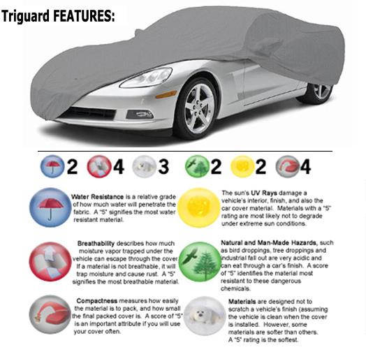 Corvette Parts & Corvette Accessories - Keen Parts - Restoration