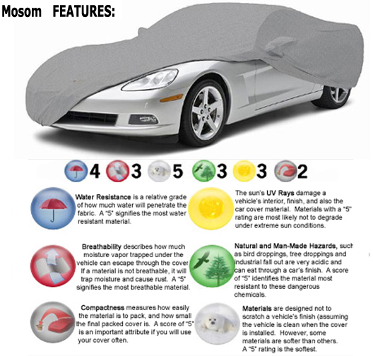 Mosom Plus Car Cover