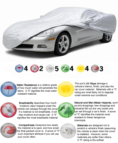 Car Cover Silverguard